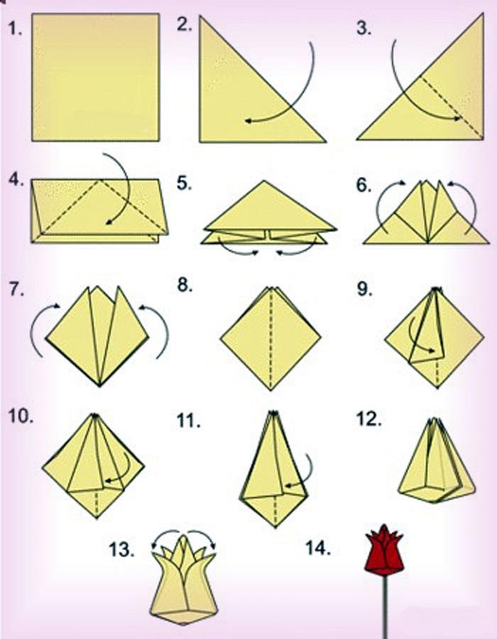 Как сделать тюльпан из бумаги для открытки