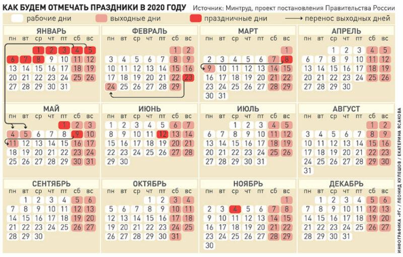 Новогодние праздники 2020. Как отдыхаем в Новый год по календарю? этап 3