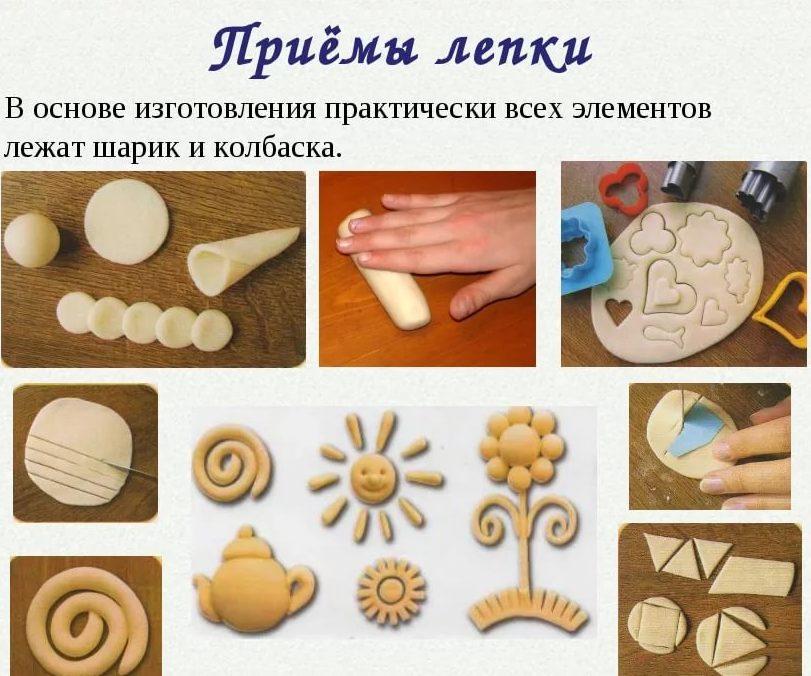 соленое тесто для поделок рецепт и картинки вашим близким