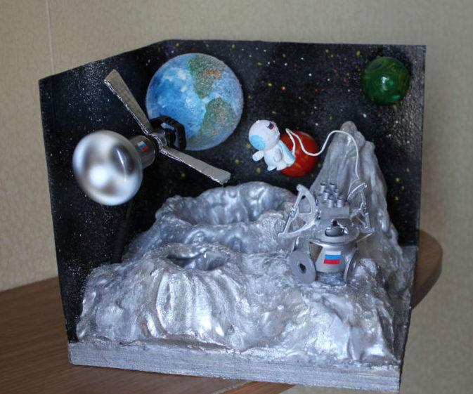 открытки ко дню космонавтики своими руками оригинальные
