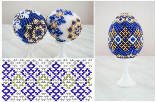Пасхальное яйцо. Идеи поделок в форме яиц в разных техниках исполнения этап 28