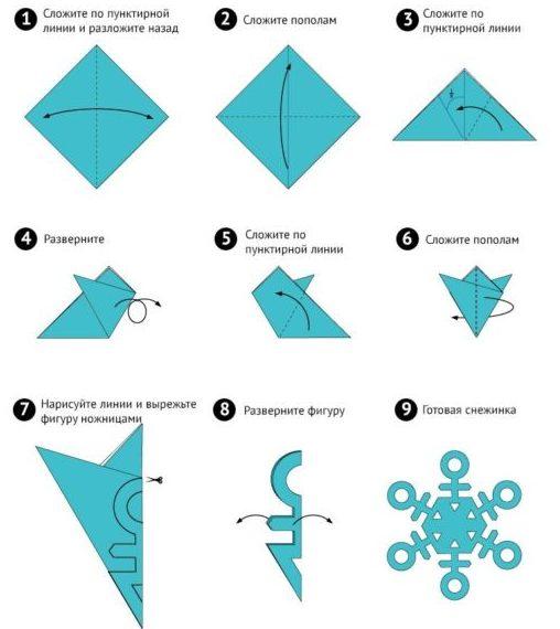 Снежинки из бумаги: шаблоны для вырезания + схемы. Скачивай и распечатывай! этап 6