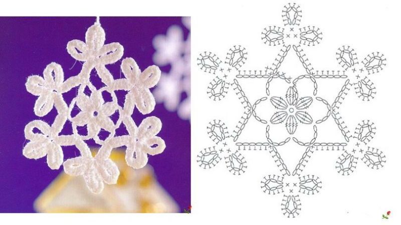 Снежинки своими руками на Новый год 2020. Поэтапные и пошаговые инструкции по изготовлению снежинок этап 54