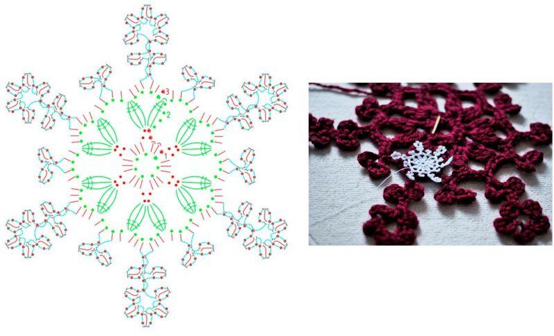 Снежинки своими руками на Новый год 2020. Поэтапные и пошаговые инструкции по изготовлению снежинок этап 58