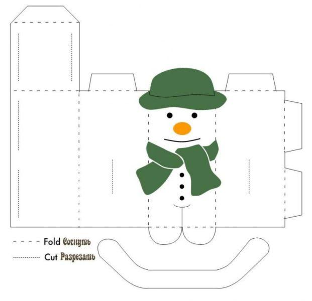 Снеговик своими руками на Новый год из подручных материалов этап 88