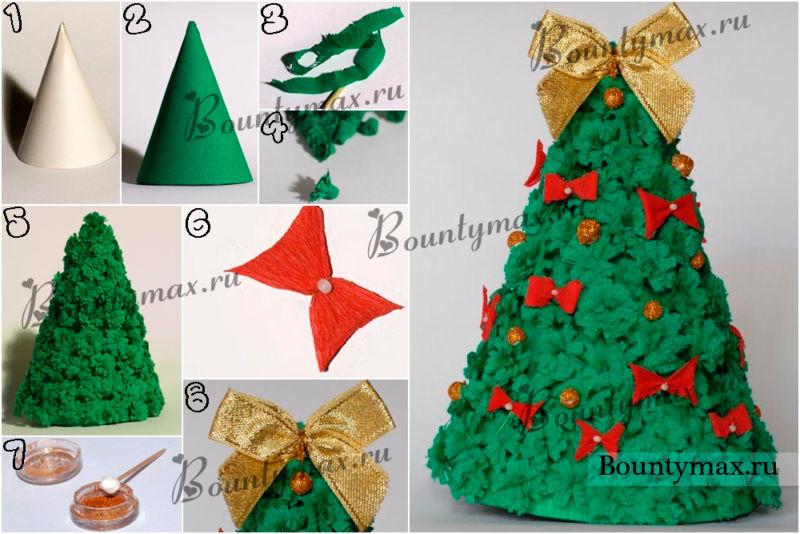 Объемная елка из бумаги — схемы и трафареты для создания елки своими руками этап 58