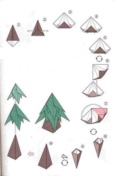 Объемная елка из бумаги — схемы и трафареты для создания елки своими руками этап 44
