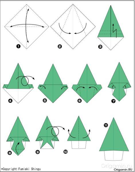 Объемная елка из бумаги — схемы и трафареты для создания елки своими руками этап 46