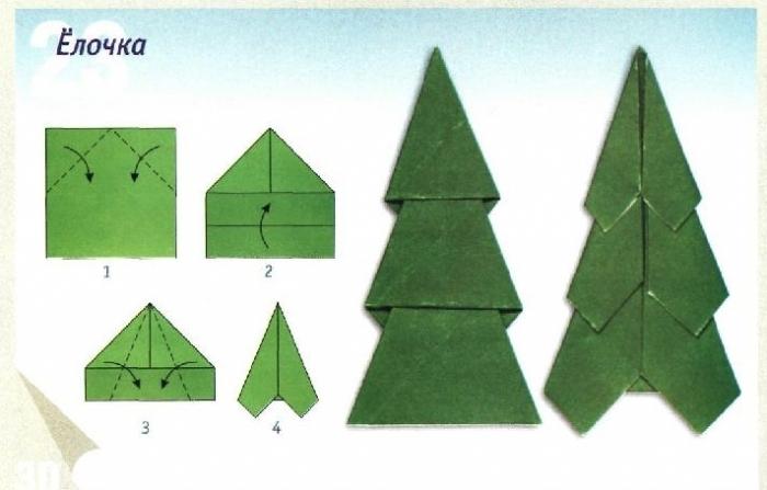 Объемная елка из бумаги — схемы и трафареты для создания елки своими руками этап 47