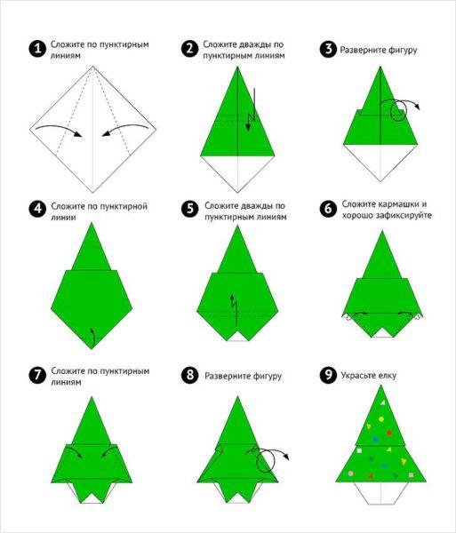 Объемная елка из бумаги — схемы и трафареты для создания елки своими руками этап 49