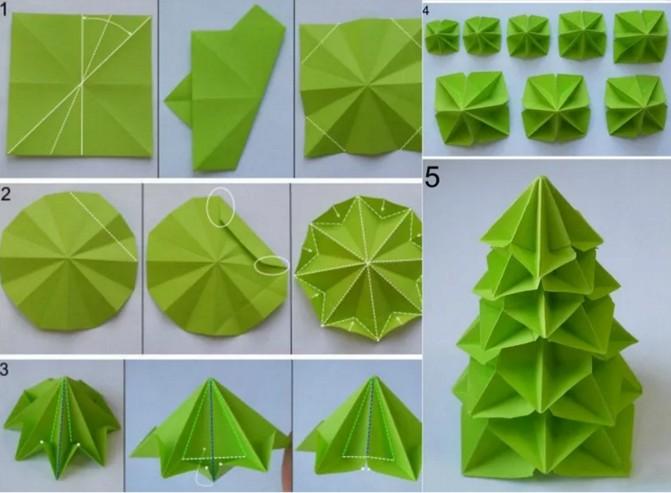 Объемная елка из бумаги — схемы и трафареты для создания елки своими руками этап 50