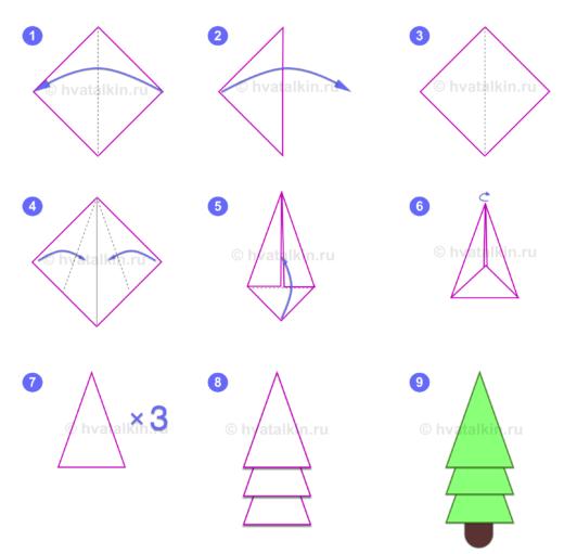 Объемная елка из бумаги — схемы и трафареты для создания елки своими руками этап 43