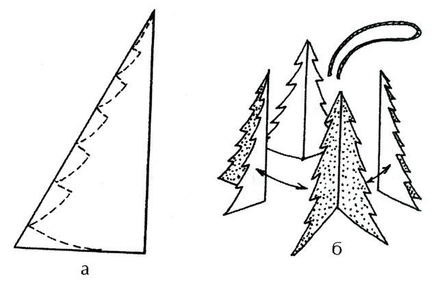 Объемная елка из бумаги — схемы и трафареты для создания елки своими руками этап 2