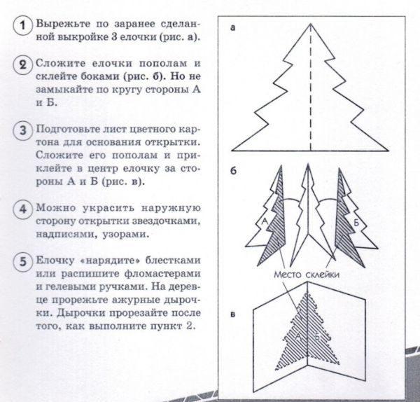 новогодние открытки своими руками с шаблонами