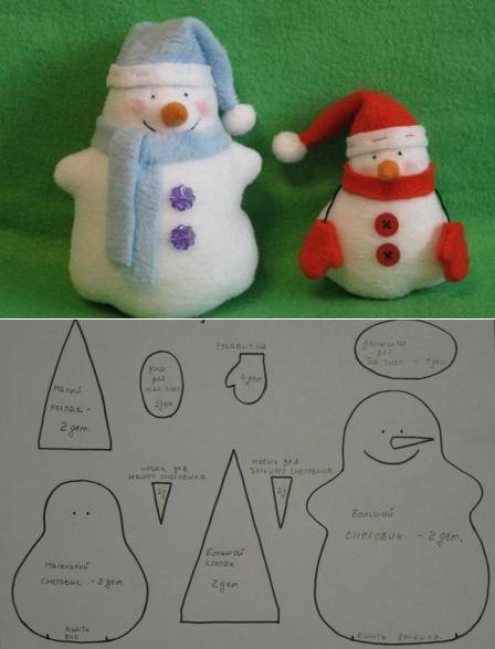 Снеговик своими руками на Новый год из подручных материалов этап 152