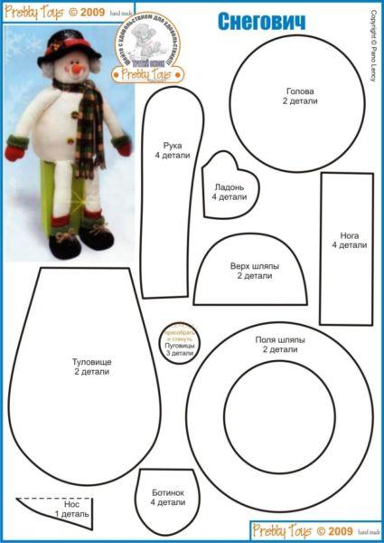 Снеговик своими руками на Новый год из подручных материалов этап 156