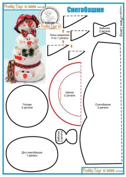 Снеговик своими руками на Новый год из подручных материалов этап 157