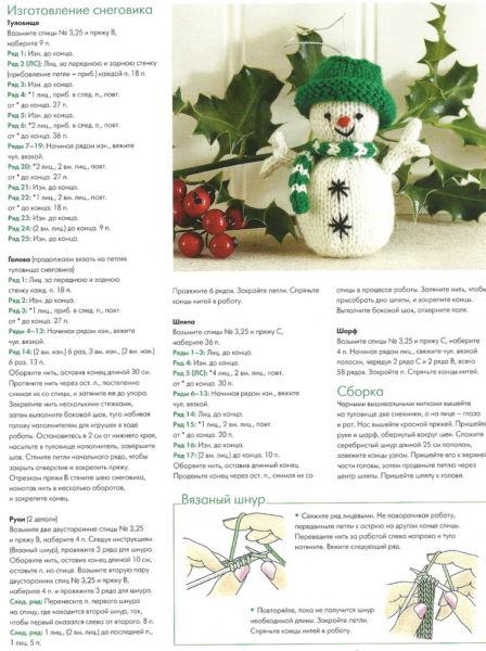 Снеговик своими руками на Новый год из подручных материалов этап 57