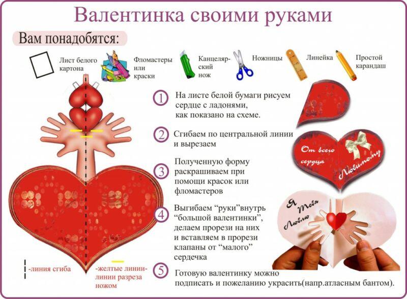 Поделки на День Святого Валентина своими руками для детей: самые красивые идеи поделок на 14 февраля этап 52