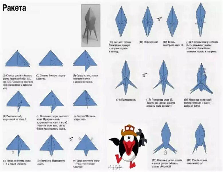 Ракета из бумаги и картона для детей: как сделать своими руками поделку ракету этап 68