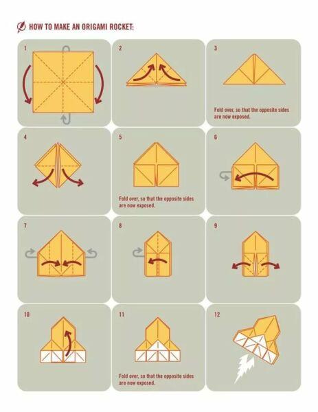 Ракета из бумаги и картона для детей: как сделать своими руками поделку ракету этап 69
