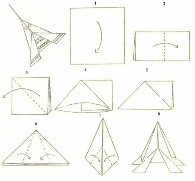 Ракета из бумаги и картона для детей: как сделать своими руками поделку ракету этап 70
