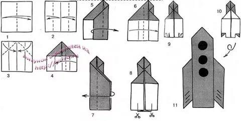 Ракета из бумаги и картона для детей: как сделать своими руками поделку ракету этап 65