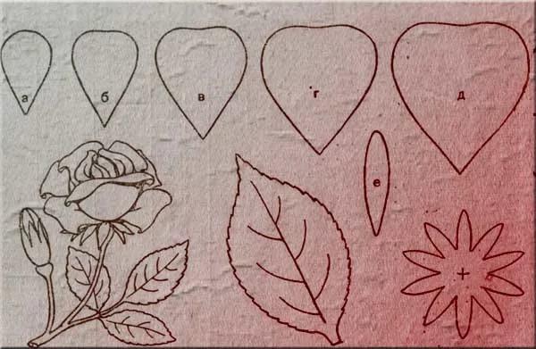 Розы из гофрированной бумаги своими руками: пошаговые инструкции для начинающих этап 52
