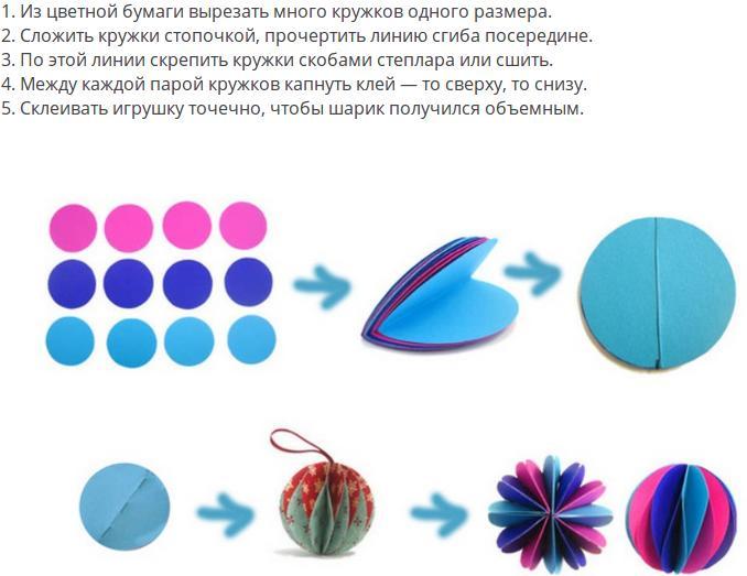Новогодние шары своими руками на 2021 год этап 2