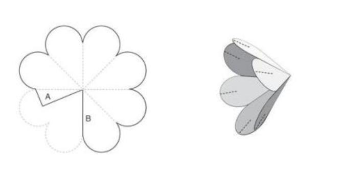 Цветы из бумаги — схемы и шаблоны для создания бумажных цветов этап 4