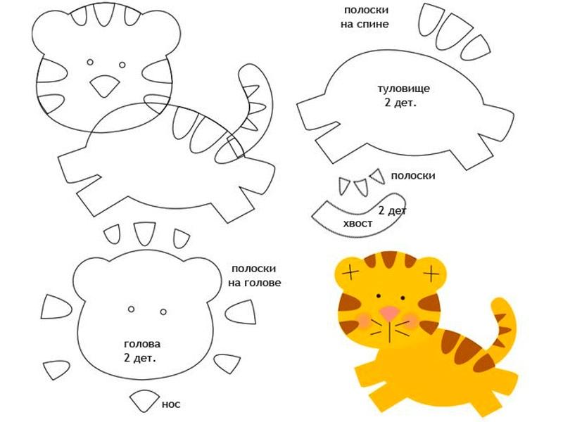 Поделки тигра на Новый год 2022 своими руками из подручных материалов этап 13